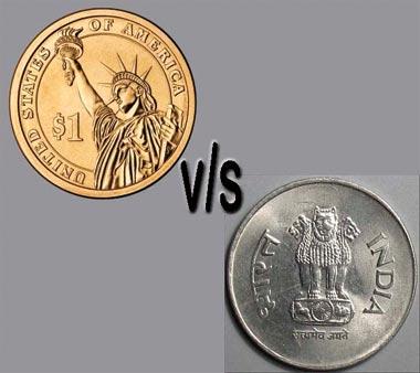 Canadian dollar vs indian rupee