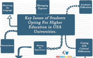 Key Issues of Students Opting For Higher Education in USA Universities