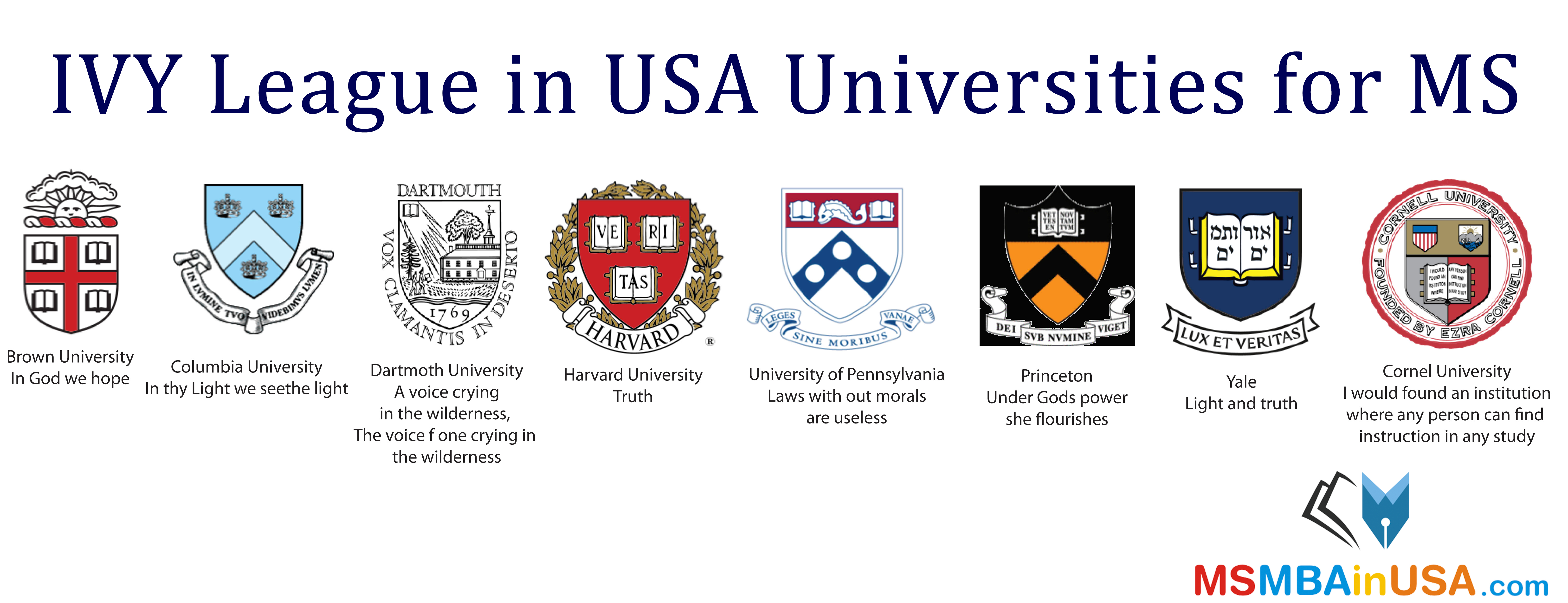 Could I Get Into a High Ranking University Like Stanford or the Ivy League?